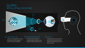 Explanation of how the Avegant Glyph Virtual Reality Headset works - image from Road to VR