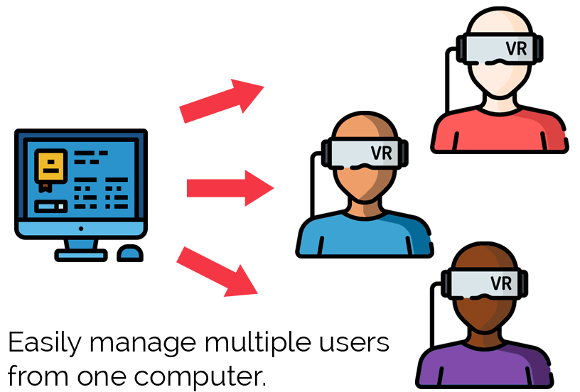 Launch and Control VR Content for Groups